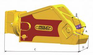 moley rail breaker diagram
